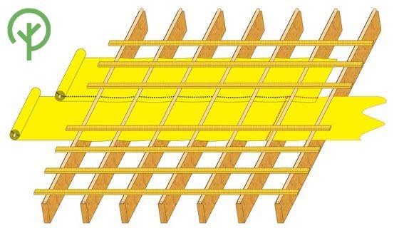Alkalmazástechnikai útmutatója Silverflex tetőfólia, Yellowflex tetőfólia